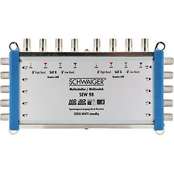 Schwaiger SEW98 531 SAT multiswitch Inputs (multiswitches): 9 (8 SAT/1 terrestrial) No. of participants: 8 Standby mode