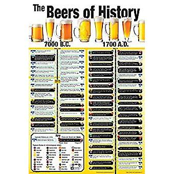 Poster - Beers of History - 24