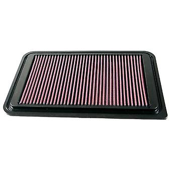 K&N 33-2924 High Performance Replacement Air Filter
