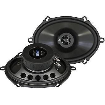 2 way coaxial flush mount speaker kit 180 W Hifonics TS572