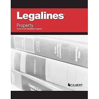 Legalines op eigenschap ingetoetst te Dukeminier