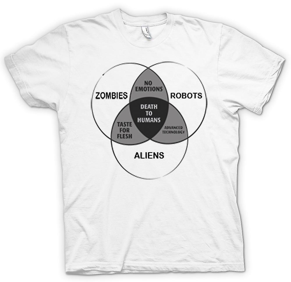 Mens T-shirt - Zombies, Robots, Aliens Venn Diagram