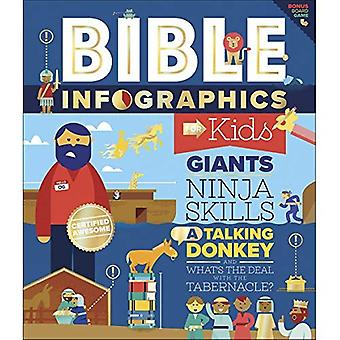 Bible Infographics for Kids: Giants, Ninja Skills,� a Talking Donkey, and What's the Deal with the Tabernacle?