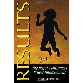 Results: The Key to Continuous School Improvement