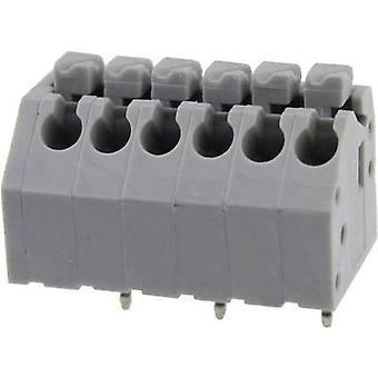 Degson DG250-3.5-04P-11-00AH Spring-loaded terminal 0.82 mm² Number of pins 4 Grey 1 pc(s)