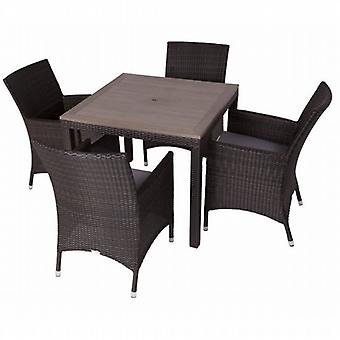 BrackenStyle Alonso 4 Seat Square Rattan Garden Furniture Set