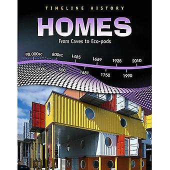 Homes:From Caves to Eco-pods (Timeline History)