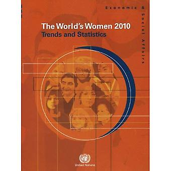 World's Women 2010: Trends and Statistics