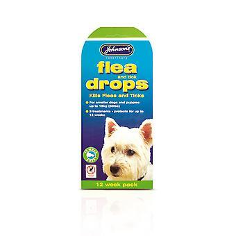 Johnson's Small Dog Flea Drops 12wk