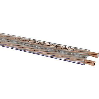 Cable de Oehlbach 1048 parlante 2 x 2.50 mm² negro vendido por el metro