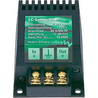LC noise filter AIV 53 C509