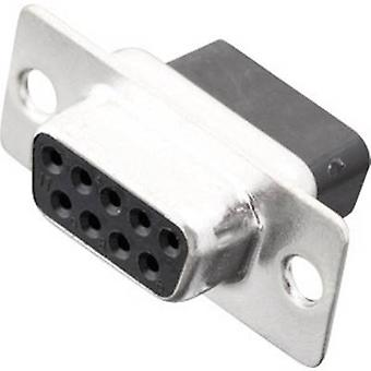 D-SUB receptacles 180 ° Number of pins: 9 Crimp MH Connectors