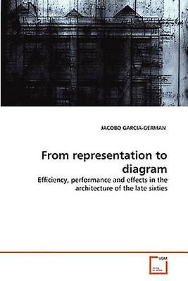 From representation to diagram by GARCIAGERhomme & JACOBO
