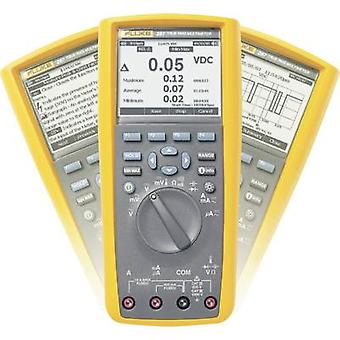 Fluke 287/EUR Handheld multimeter Digital Calibrated to: Manufacturer's standards (no certificate) Graphics display, Dat
