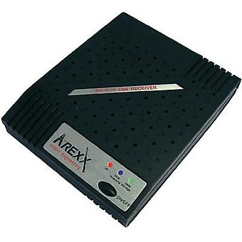 Arexx BS-1000 LAN Receiver