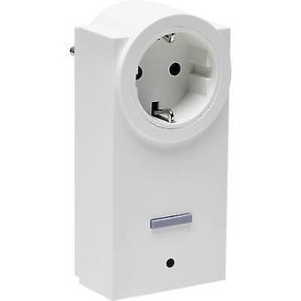 Magenta SmartHome Wireless socket 99921821