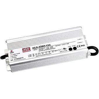Significa WellLED driverLED switching power supply HLG-320H-36
