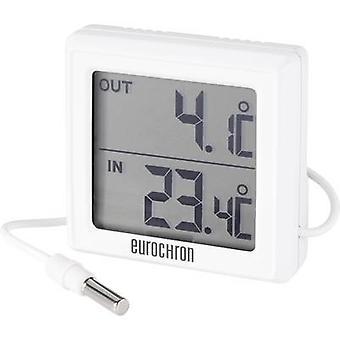 Eurochron ETH 5200 termometer hvit