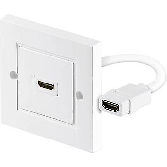 Goobay HDMI Adapter [1x HDMI socket - 1x HDMI socket] White