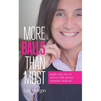 More Balls Than Most - Juggle Your Way to Success with Proven Company
