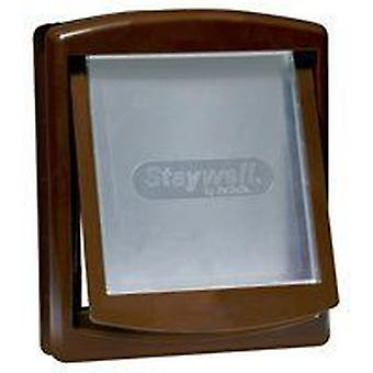 Petsafe 755 N Medium Dog Door (Psy , Budy i klapy , Drzwiczki)