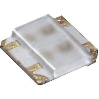 SMD LED (multi-colour) 0404 Green, Red 21 mcd, 52 mcd 50 ° 20 mA 2.2 V, 2.1 V ROHM Semiconductor