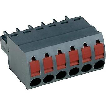 Socket enclosure - cable AK(Z)4551 Total number of pins 5 PTR 54551050401F Contact spacing: 3.50 mm 1 pc(s)