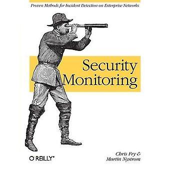 Monitoraggio della sicurezza