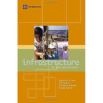 Infrastructuur op het kruispunt: lessen uit 20 jaar ervaring van de Wereldbank