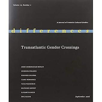 Transatlantische geslacht kruisingen