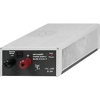 EA Elektro-Automatik EA-PS-512-11-T 150W Fixed Voltage Switch Mode Power Supply, Bench, 11 - 14Vdc 10.5A