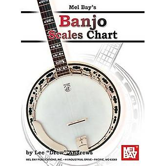 Banjo Scales Chart by Lee Drew Andrews