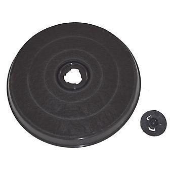 Filtro de carbón de leña campana de carbono tipo E233