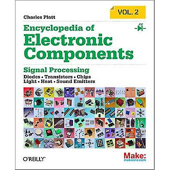 Enciclopedia de componentes electrónicos - LED - LCD - Audio - Thyristo