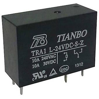 PCB relays 24 Vdc 12 A 1 change-over Tianbo Electronics