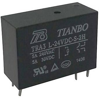PCB relays 24 Vdc 8 A 2 makers Tianbo Electronics