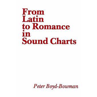 Do latim ao Romance em gráficos de som por BoydBowman & Peter