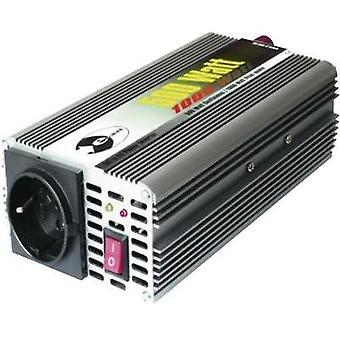 e-ast CL 500-12, 1000W Modified Sine Wave Inverter
