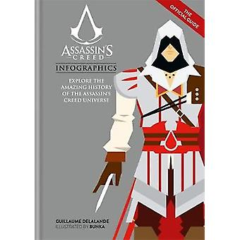 Assassin Creed Infographics - esplorare la storia incredibile di culo
