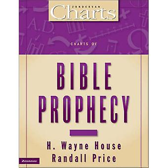 Charts of Bible Prophecy by House & H. Wayne