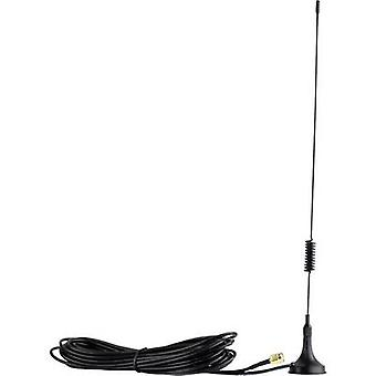H-Tronic HT250A antenne frequentie 868 MHz