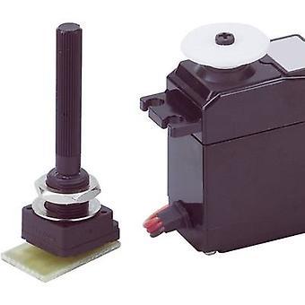 SMD servo tester Conrad (L x W) 24 mm x 16 mm 1 pc(s)