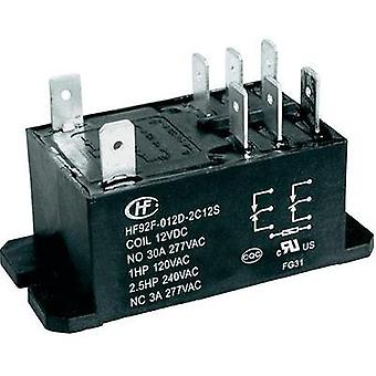 Plug-in relay 24 Vdc 30 A 2 change-overs Hongfa HF