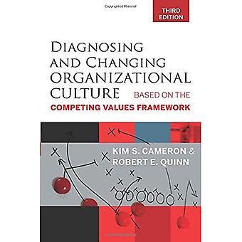 Diagnozowanie i zmiana kultury organizacyjnej: na podstawie konkurencyjnych ram wartości