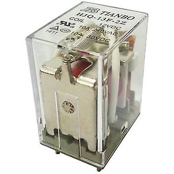 Plug-in relay 12 Vdc 15 A 2 change-overs Tianbo Electronics