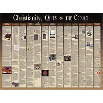 Christianity - Cults and the Occult Wall Chart by Paul Carden - 97815