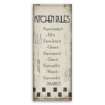 Deco Panel, rules Kitchen
