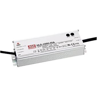 Mean Well HLG-120H-24A LED driver, LED transformer Constant voltage, Constant current 120 W 5 A 12 - 24 Vdc dimmable, PF
