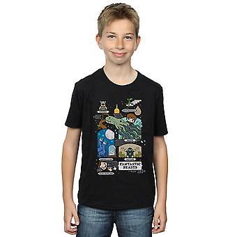 Fabeldyr gutter Chibi Newt t-skjorte