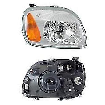 Right Headlamp (Electric Without Motor) for Nissan MICRA 2000-2002